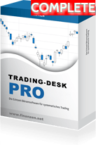 Chartanalyse-Software Trading-Desk LIVE bestellen