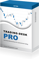 Chartanalyse-Software Trading-Desk PRO bestellen