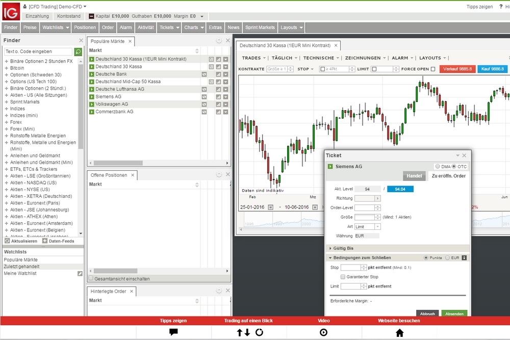 Ig Markets Metatrader