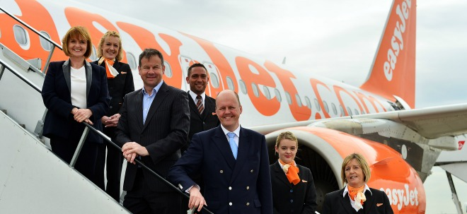 Omvallen Air Berlin en Monarch speelt EasyJet in de kaart